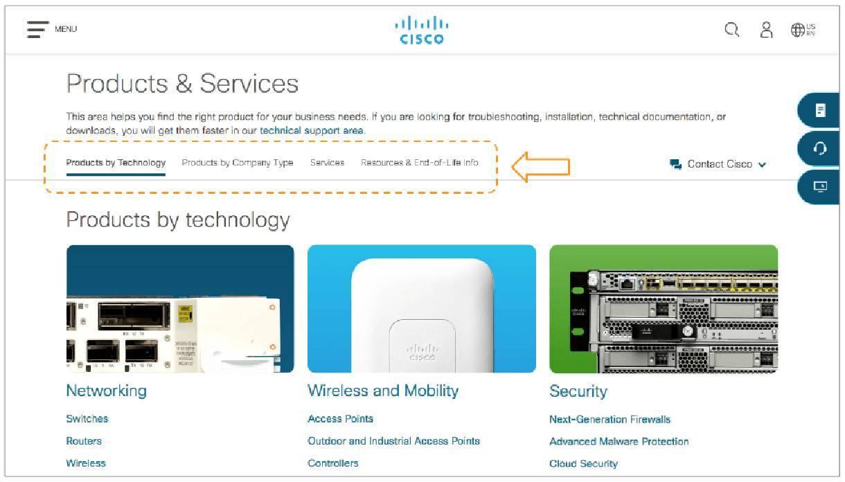 Cisco 网站上的页面导航栏示例