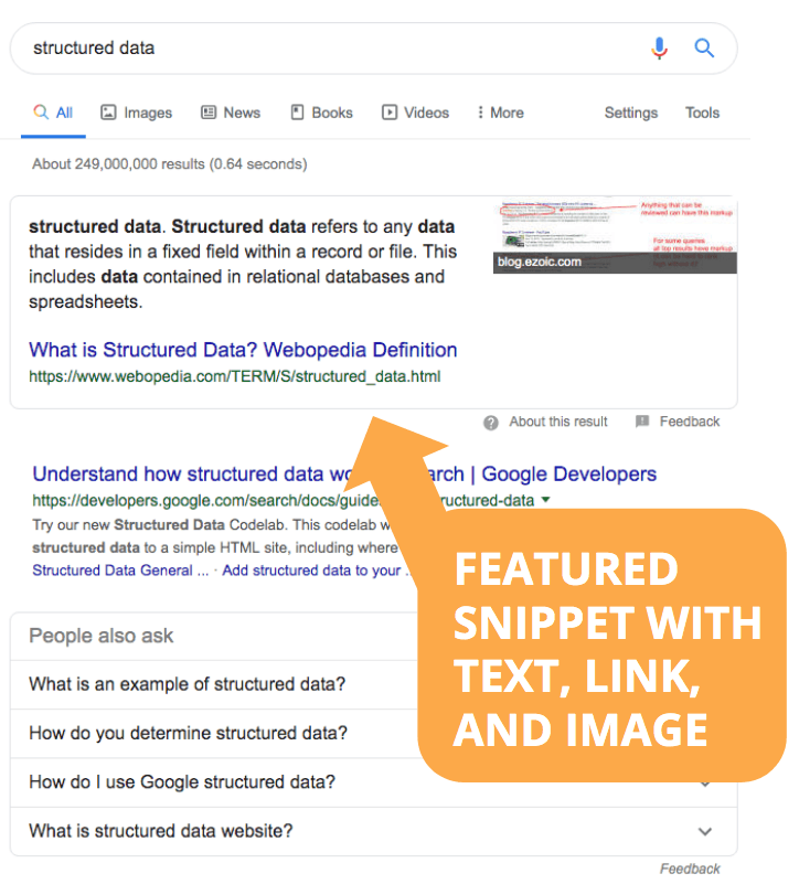Featured Snippets on Google search results page - Technical SEO blog