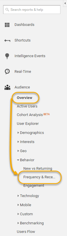 Graphic of Google Analytics Navigation Menu Detailing Frequency and Recency.