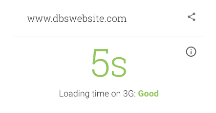 DBS.com mobile site speed test results