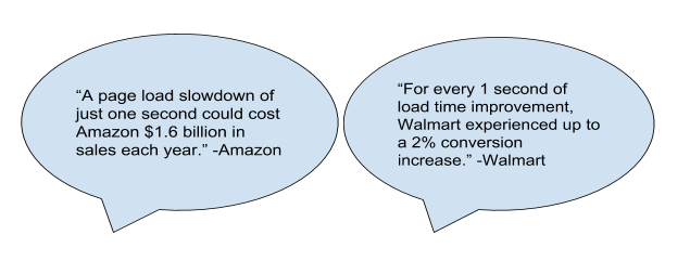 Speech bubbles featuring quotes from Amazon and Walmart about site load time