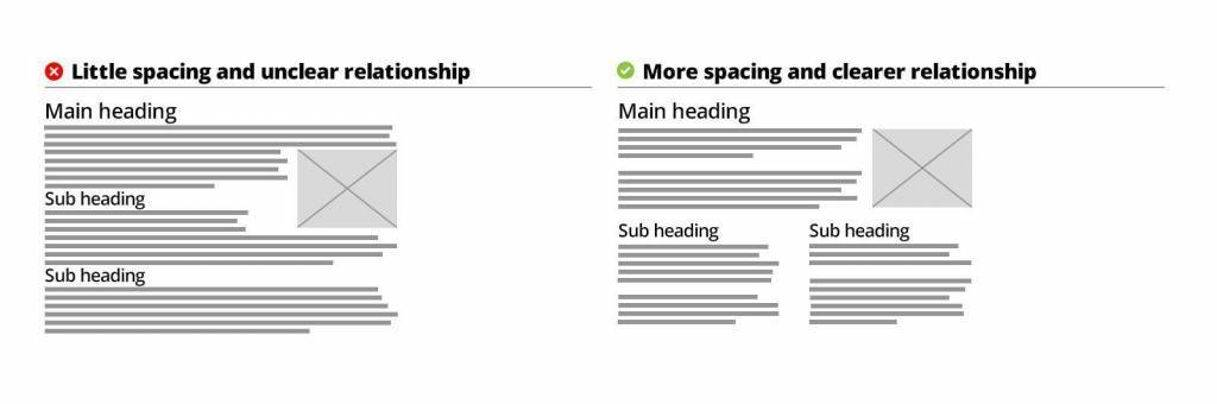 ada compliant accessible web content hierarchy example