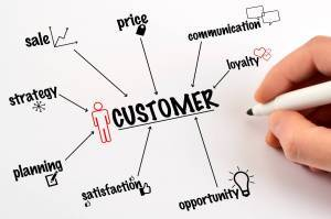 customer touchpoints diagram price communication loyalty opportunity satisfaction planning strategy sale