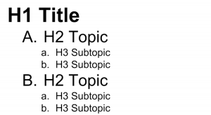 H1, H2, and H3 headings in outline form showing how multiple H3s are subtopics of the H2 topic