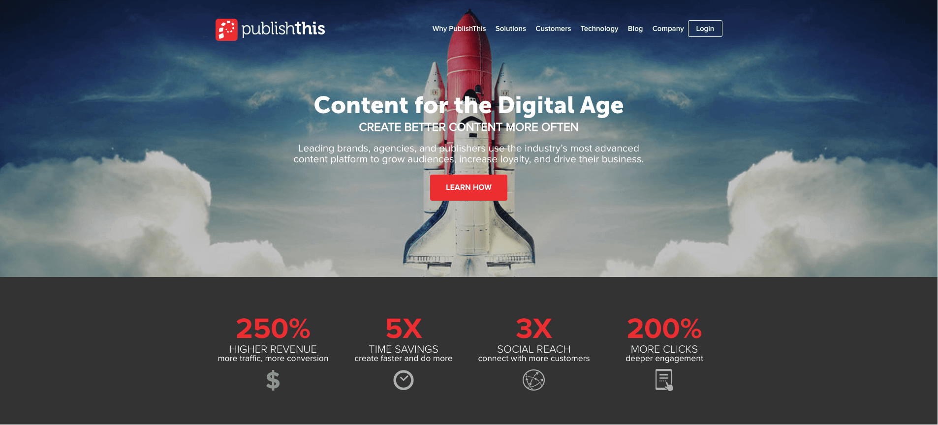 Great b2b website design publishthis