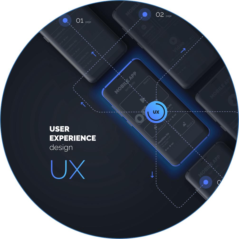User Experience Design graphic